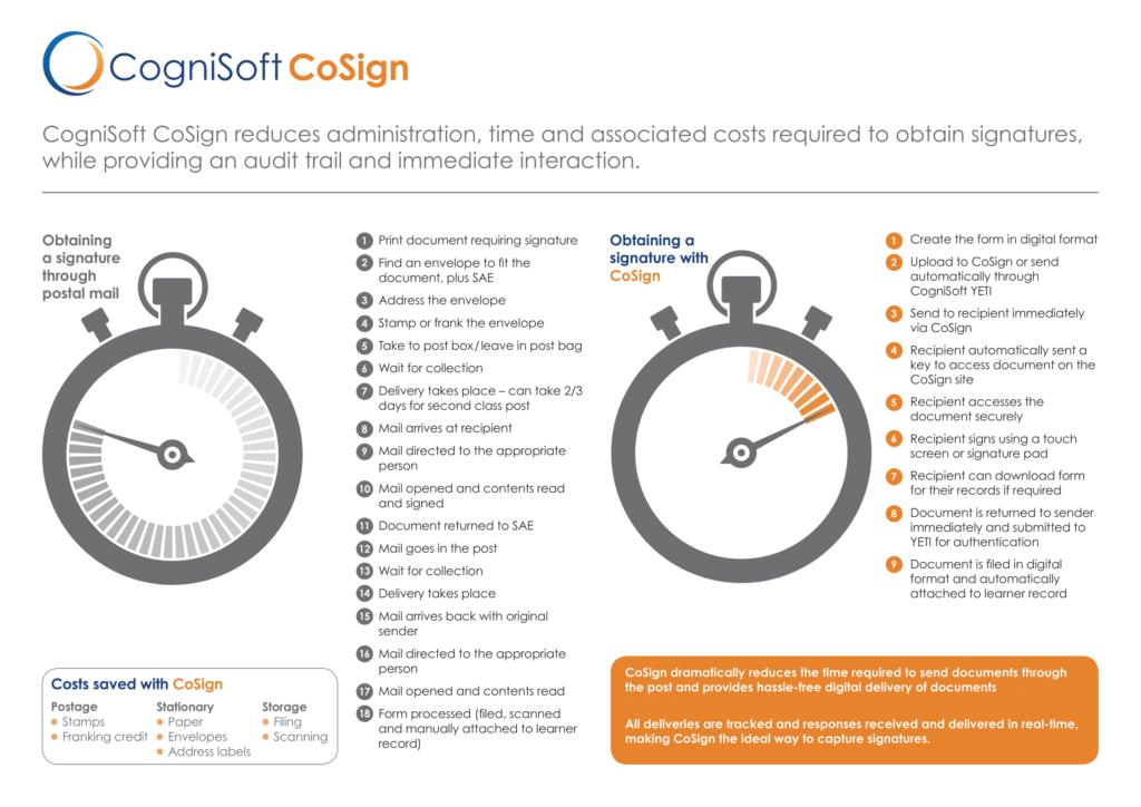 Cosign Factsheet